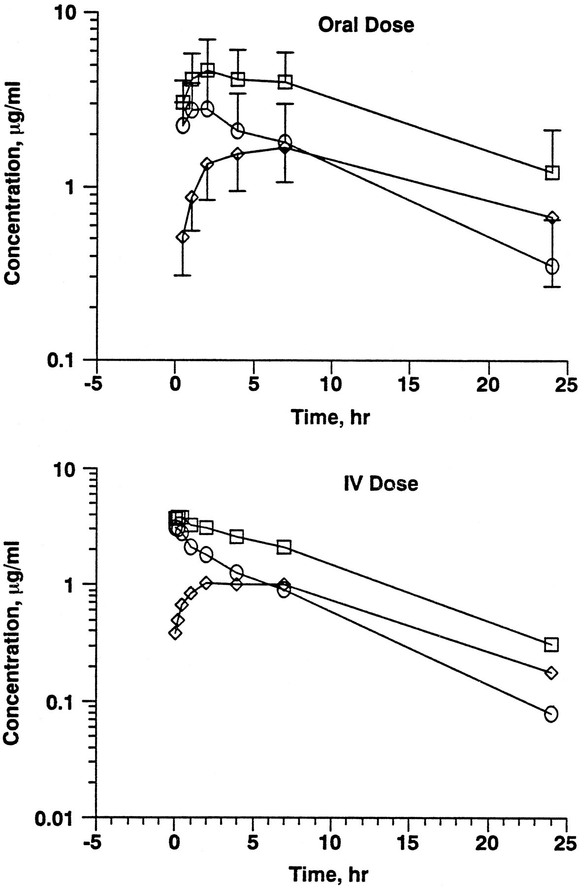 haloperidol decanoate 100 mg/ml