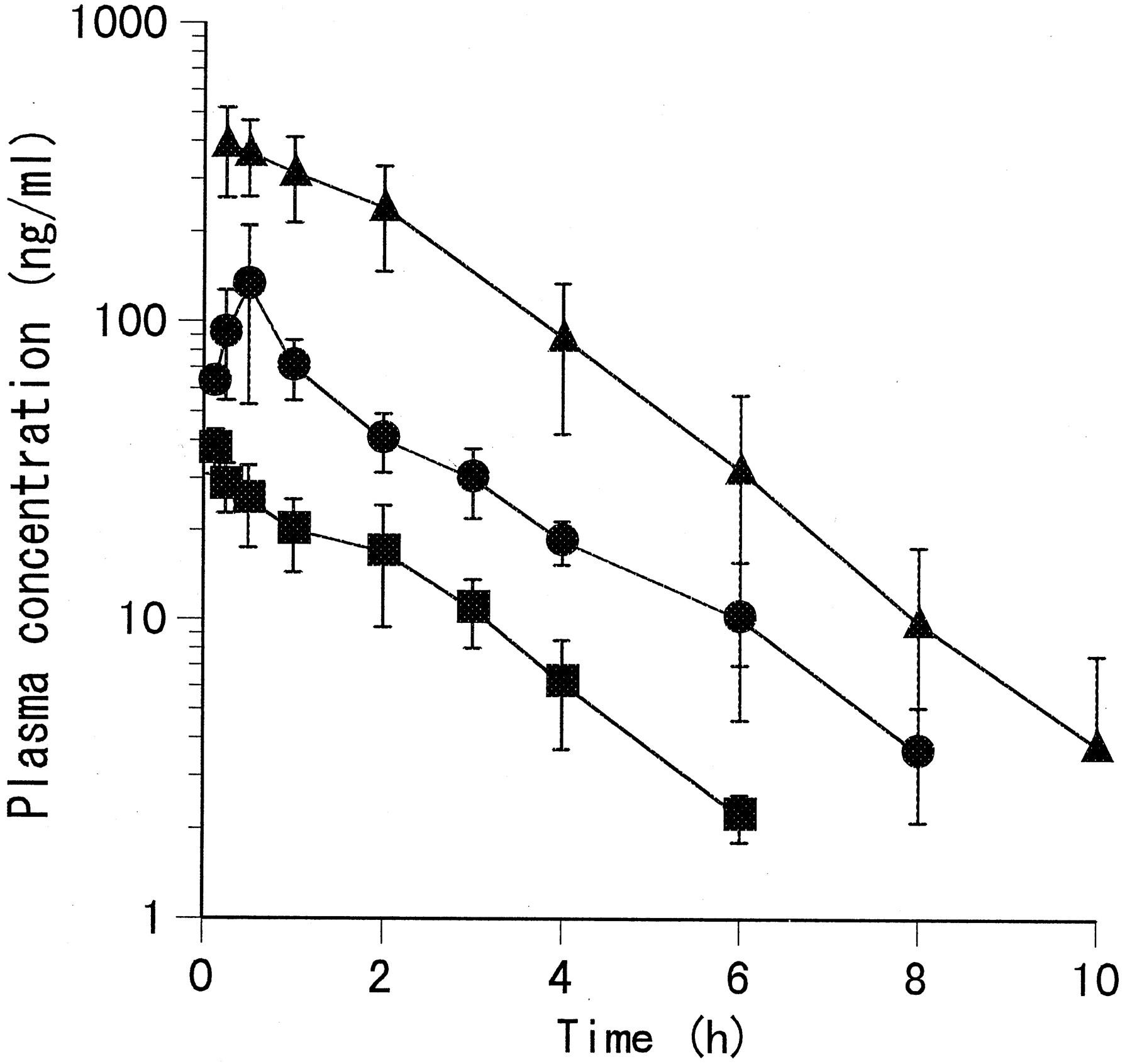 Pharmacokinetics And Plasma Protein Binding Of Tamsulosin