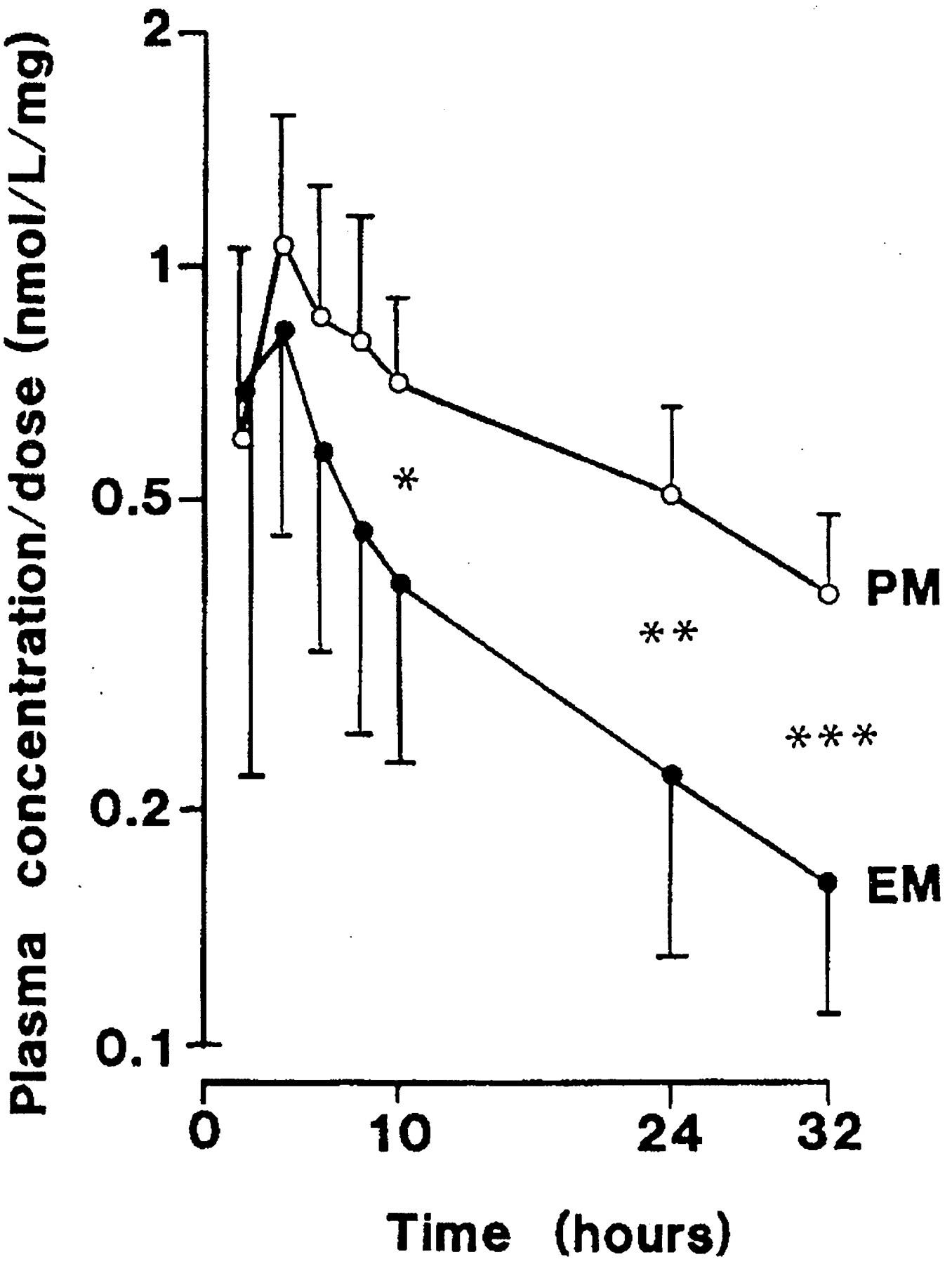 haloperidol decanoate pdf