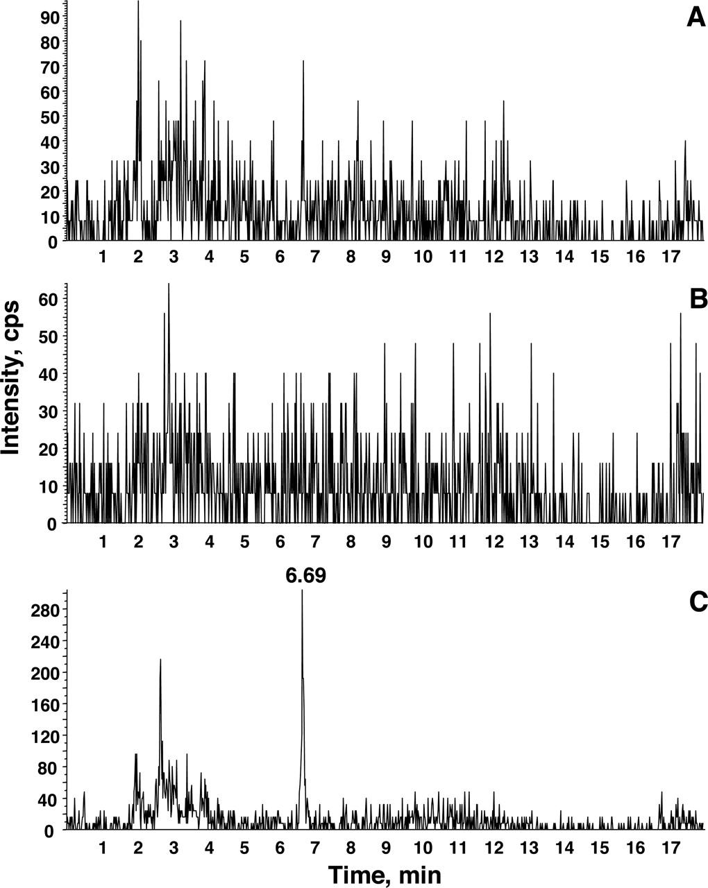 QUANTITATION OF BISPHENOL A AND BISPHENOL A GLUCURONIDE IN