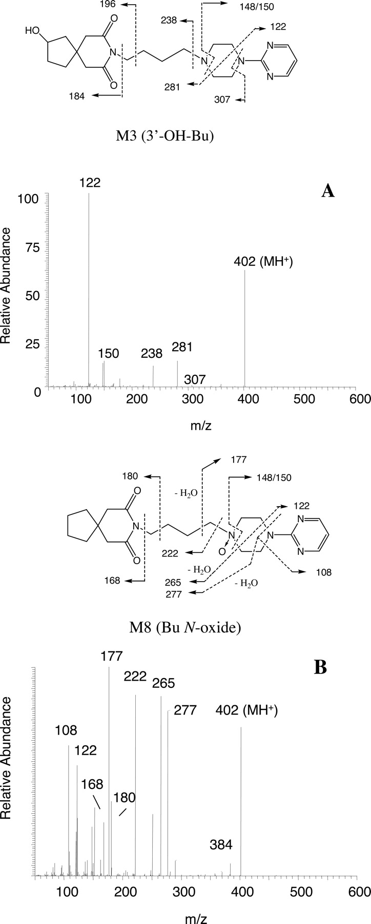 CYTOCHROME P450 3A-MEDIATED METABOLISM OF BUSPIRONE IN HUMAN LIVER