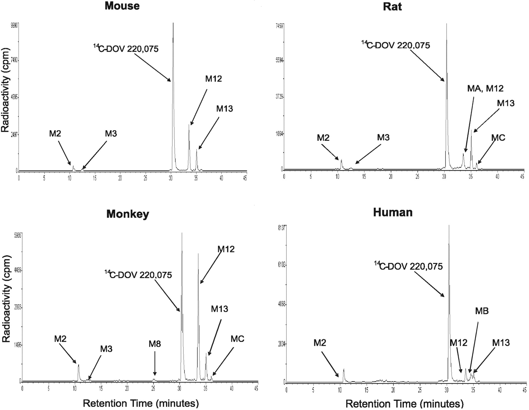 metabolism of a mouse Mouse metabolism for using mouse models, please refer to  the gut microbiota modulates host amino acid and glutathione metabolism in mice the gut microbiota has been proposed as an environmental factor that promotes the progression of metabolic diseases.