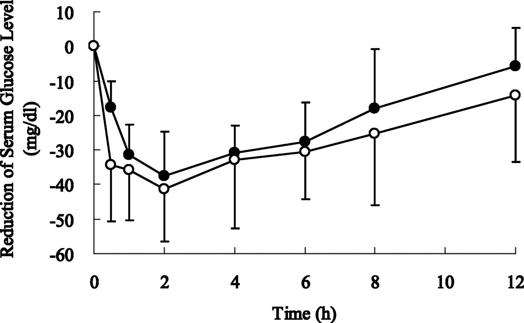 Effects of Pomegranate Juice on Human Cytochrome P450 2C9 and
