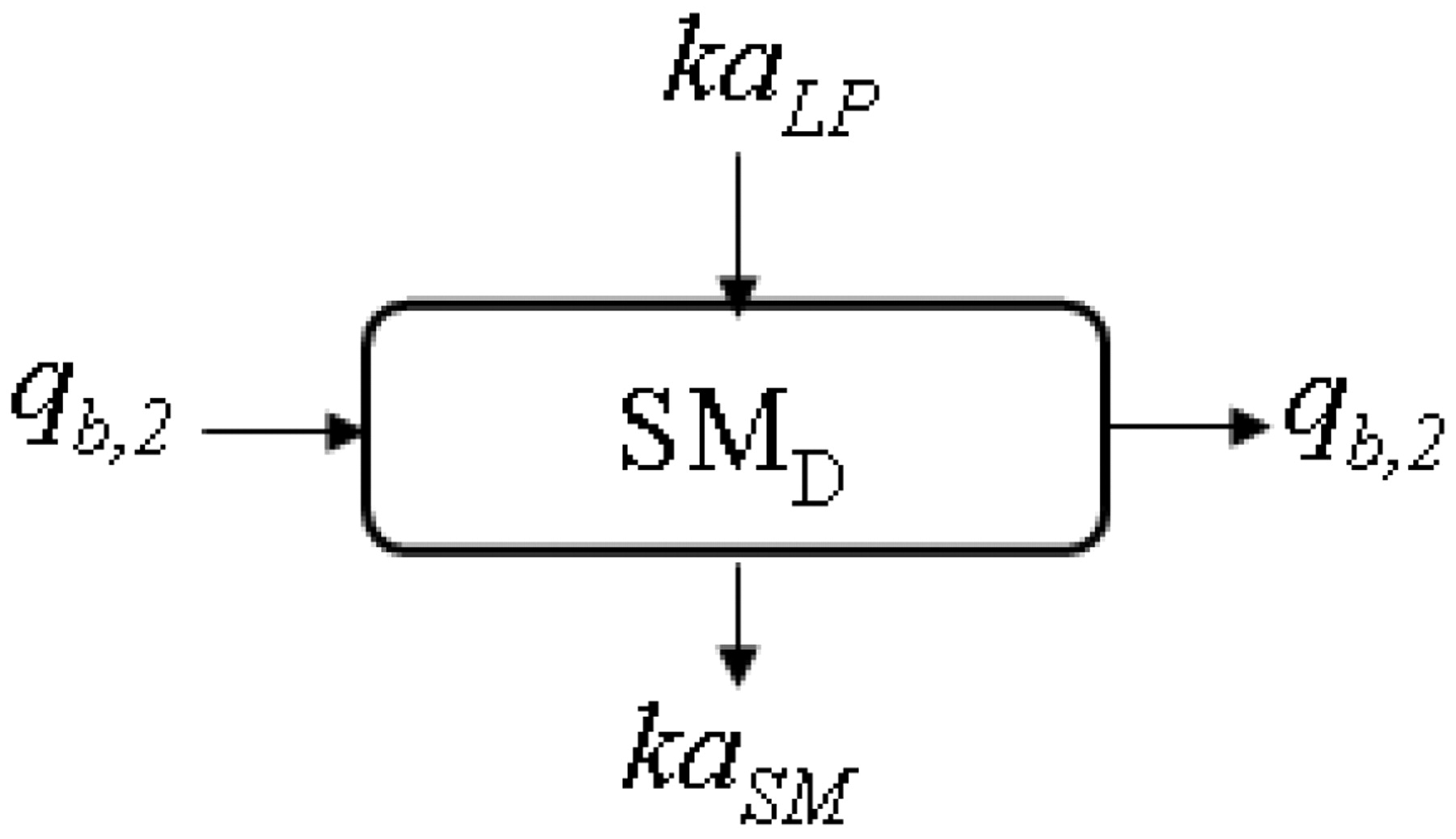 lp formulation simulation Lp modes linearly polarized modes can be found with the same style of approach as above, by a transfer matrix analysis of multilayer fibersin the lp analysis, the.