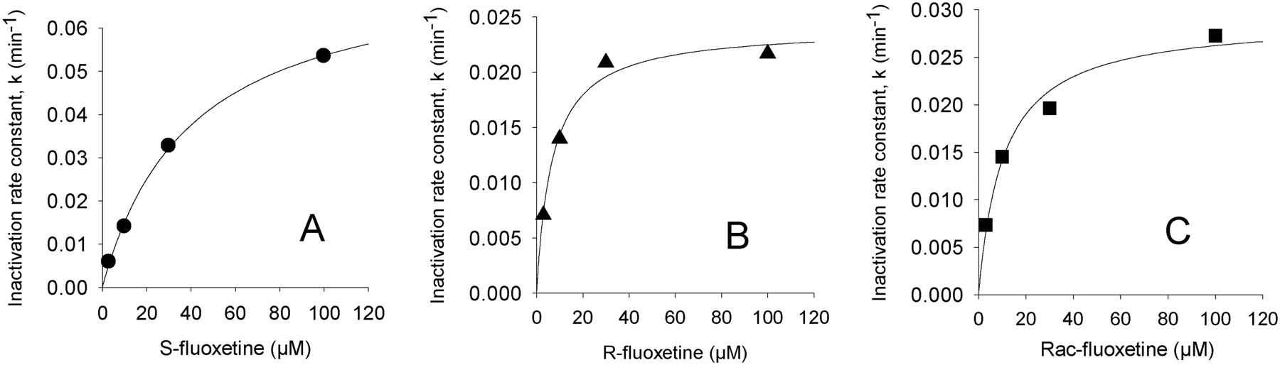 fluoxetine cost cvs
