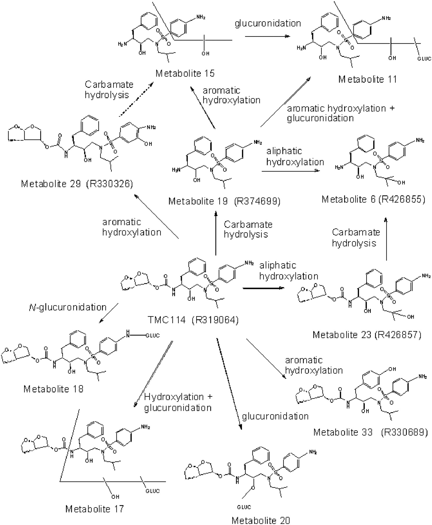 Prezista - European Drugs Reference Encyclopedia