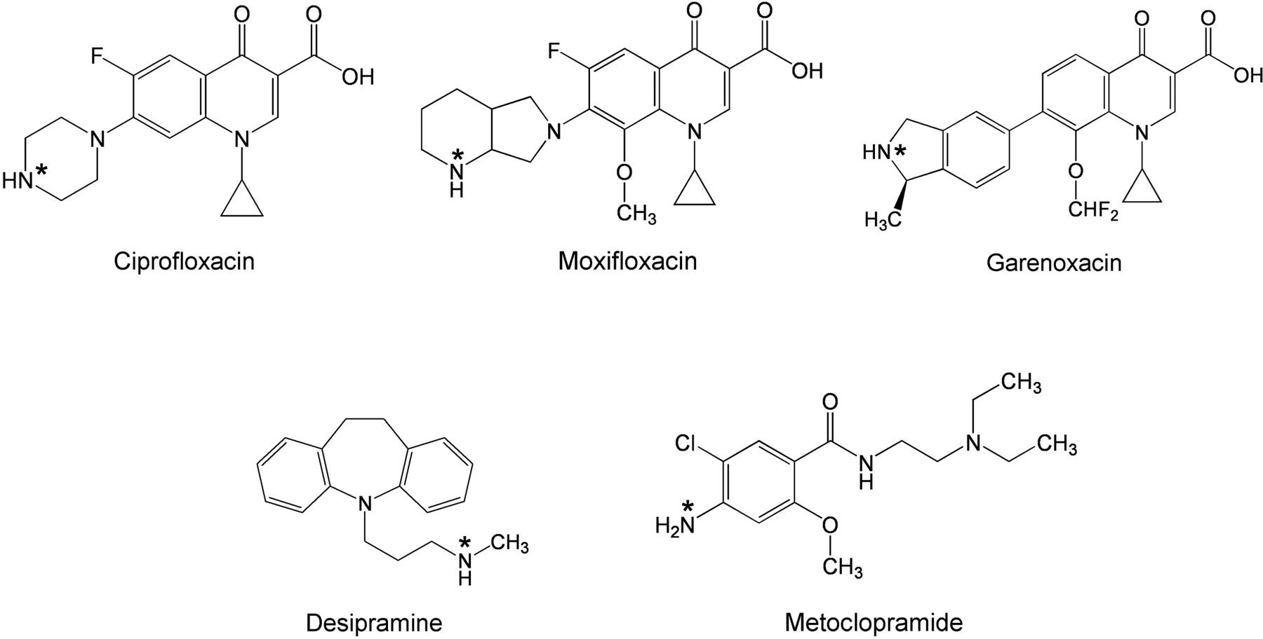 Ciprofloxacin And Metoclopramide