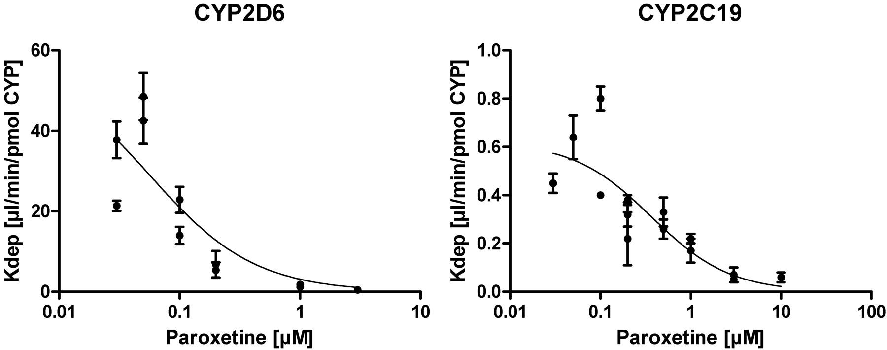 amaryl 2 mg 30 cpr