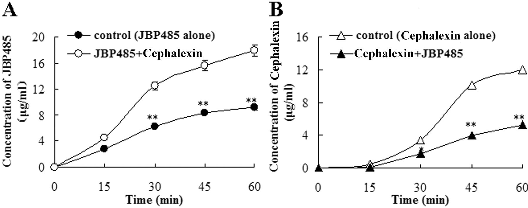 metoclopramide 10 mg cost