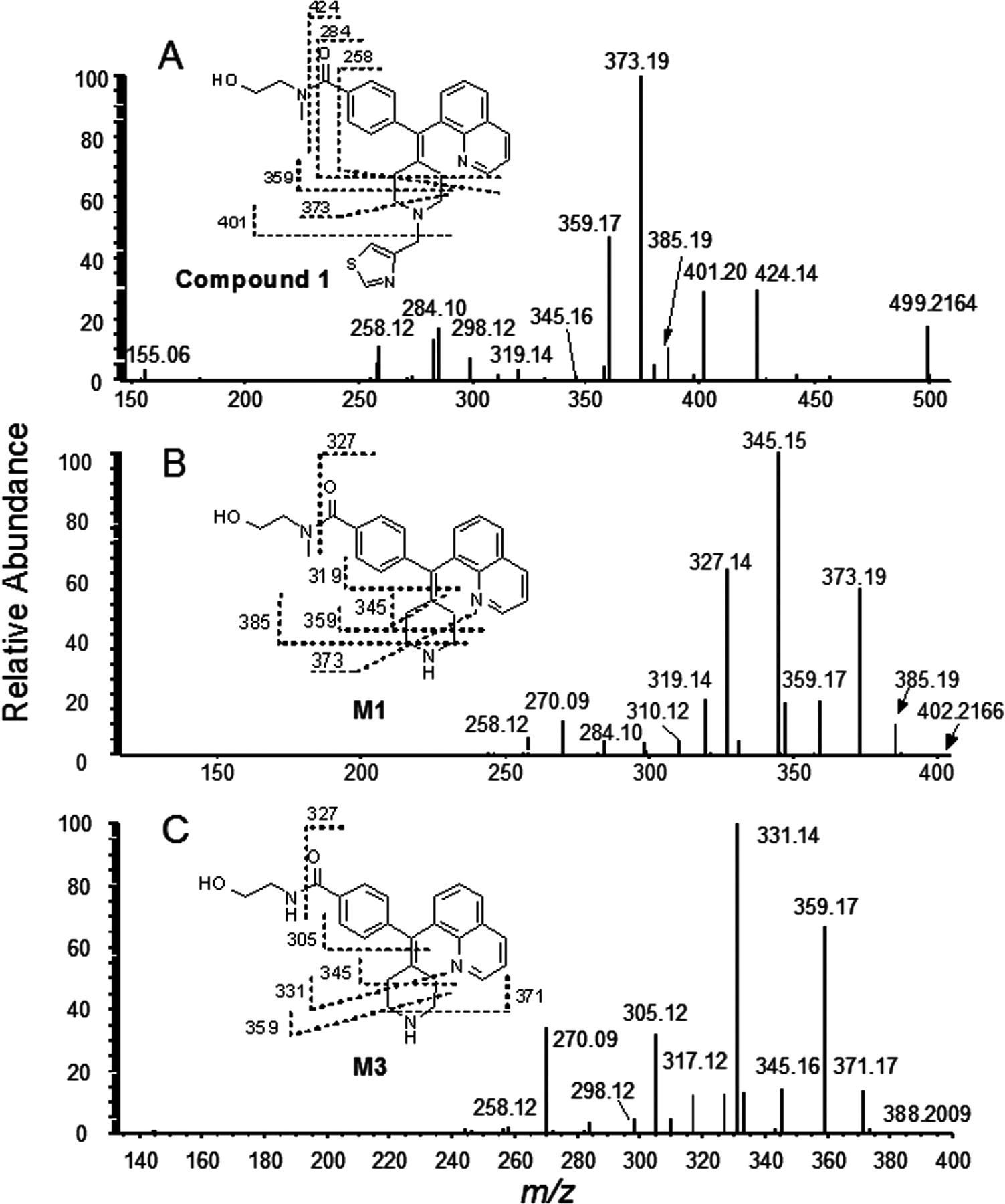 In Vitro And Vivo Metabolism Of A Selective Opioid Receptor Kc 135 Engineering Schematics Download Figure