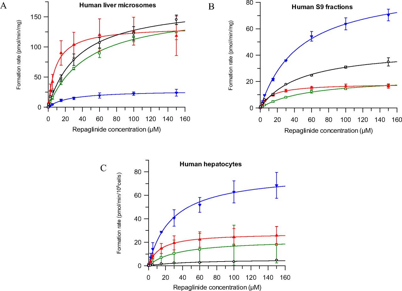 Repaglinide Drug Profile Pdf