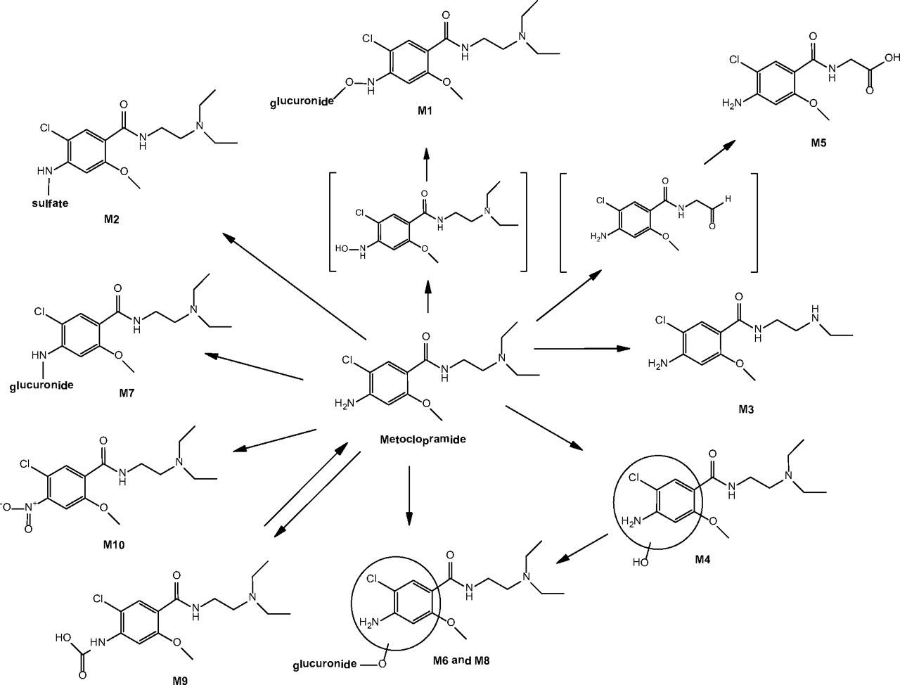zovirax compresse 800 mg prezzo