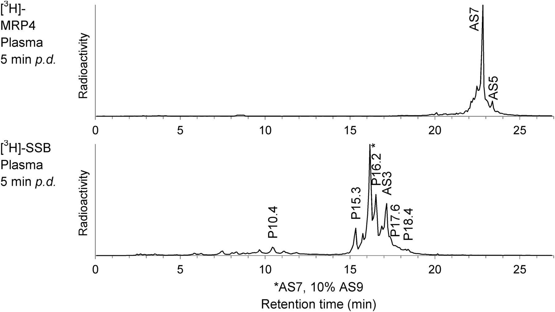 pdf Analytische Geometrie spezieller