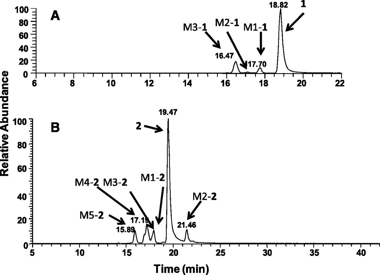 Reactive Metabolite Trapping Studies on Imidazo- and 2-Methylimidazo