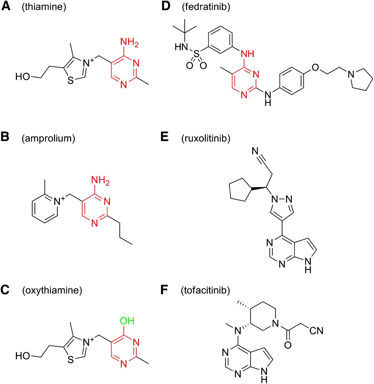 Image result for Fedratinib SYNTHESIS