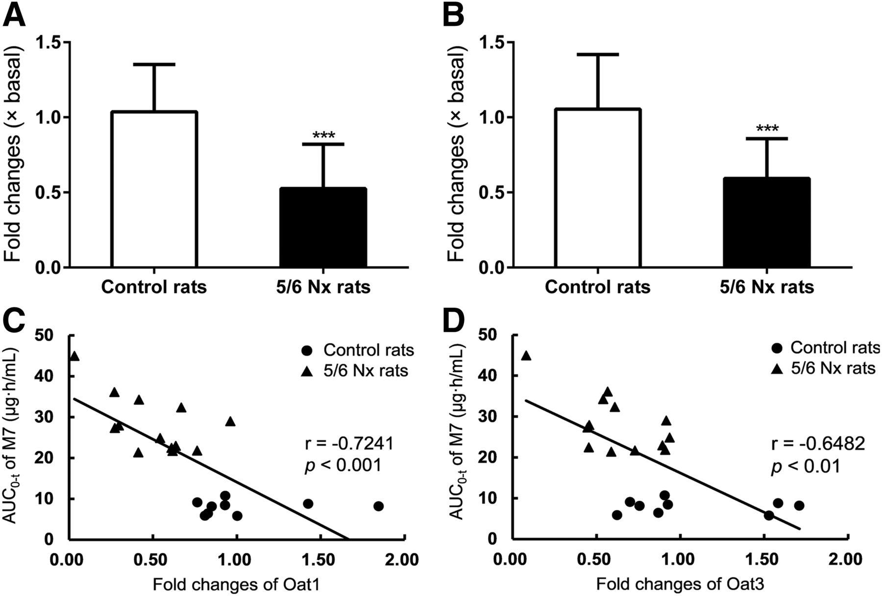 F6.large?width=800&height=600&carousel=1 increased plasma exposures of conjugated metabolites of 1980 MG MGB Wiring Diagrams at eliteediting.co