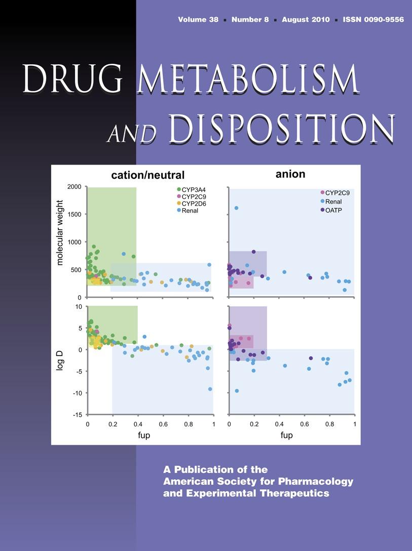 Metabolism of Flumatinib, a Novel Antineoplastic Tyrosine