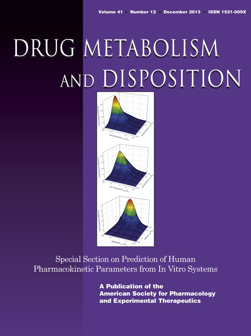 A Perspective on the Prediction of Drug Pharmacokinetics and