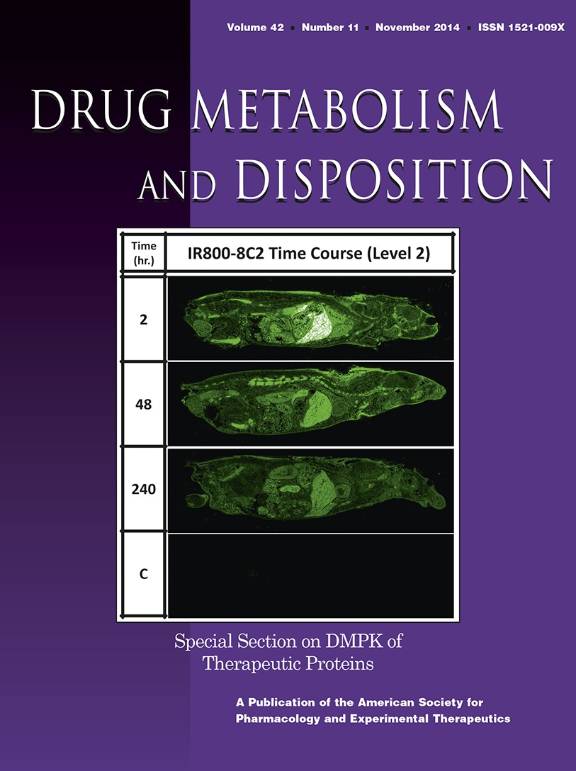 Subcutaneous Absorption of Biotherapeutics: Knowns and