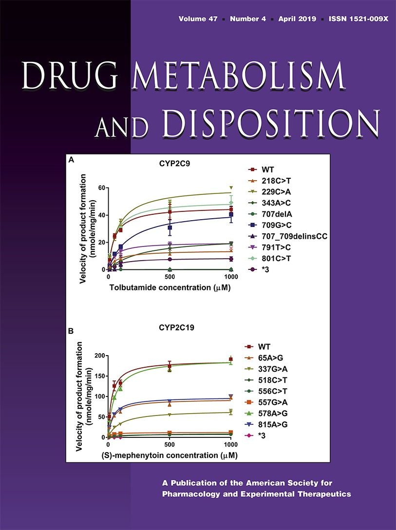 Fraction Unbound for Liver Microsome and Hepatocyte Incubations for
