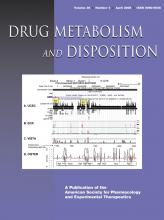Drug Metabolism and Disposition: 36 (4)