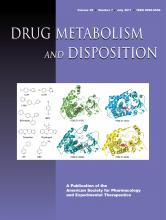 Drug Metabolism and Disposition: 39 (7)