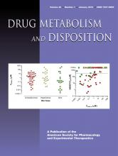 Drug Metabolism and Disposition: 40 (1)