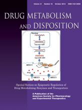 Drug Metabolism and Disposition: 41 (10)