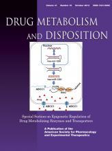 Drug Metabolism and Disposition: 41 (10)