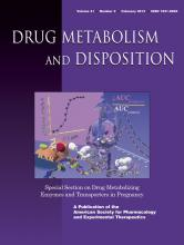Drug Metabolism and Disposition: 41 (2)