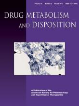 Drug Metabolism and Disposition: 41 (3)