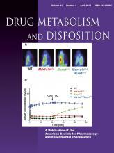 Drug Metabolism and Disposition: 41 (4)