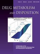 Drug Metabolism and Disposition: 41 (6)