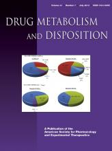 Drug Metabolism and Disposition: 41 (7)