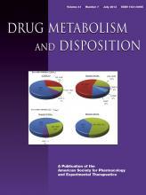 Drug Metabolism and Disposition: 41 (7)