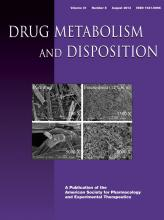 Drug Metabolism and Disposition: 41 (8)