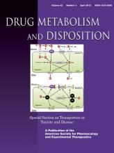 Drug Metabolism and Disposition: 42 (4)