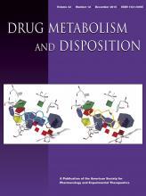 Drug Metabolism and Disposition: 43 (12)