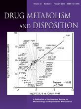 Drug Metabolism and Disposition: 43 (2)
