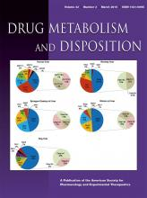 Drug Metabolism and Disposition: 43 (3)