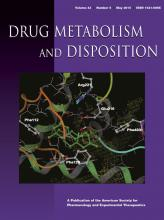 Drug Metabolism and Disposition: 43 (5)
