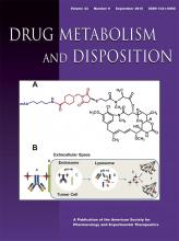 Drug Metabolism and Disposition: 43 (9)