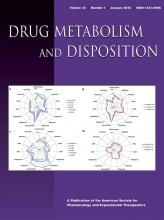 Drug Metabolism and Disposition: 44 (1)
