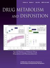 Drug Metabolism and Disposition: 44 (7)