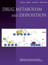 Drug Metabolism and Disposition: 45 (1)