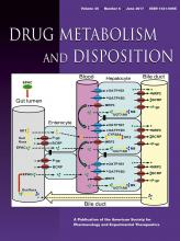 Drug Metabolism and Disposition: 45 (6)