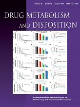 Drug Metabolism and Disposition: 45 (8)