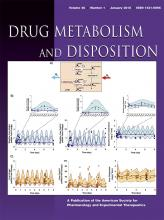 Drug Metabolism and Disposition: 46 (1)