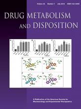 Drug Metabolism and Disposition: 46 (7)