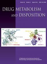 Drug Metabolism and Disposition: 46 (8)
